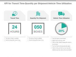 kpi_for_transit_time_quantity_per_shipment_vehicle_time_utilization_presentation_slide_Slide01