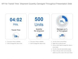 Kpi For Transit Time Shipment Quantity Damaged Throughout Presentation Slide