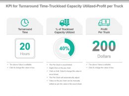 Kpi For Turnaround Time Truckload Capacity Utilized Profit Per Truck Ppt Slide