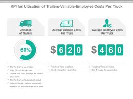 Kpi For Ultisation Of Trailers Variable Employee Costs Per Truck Presentation Slide