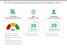 Kpi For Unauthorized Disclosures Qar Completion Time Production Access Presentation Slide