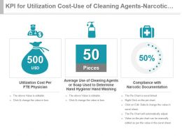 Kpi For Utilization Cost Use Of Cleaning Agents Narcotic Documentation Presentation Slide