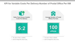 Kpi For Variable Costs Per Delivery Number Of Postal Office Per Km Powerpoint Slide