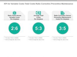 Kpi For Variable Costs Total Costs Ratio Corrective Preventive Maintenance Ppt Slide