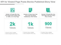 Kpi For Viewed Page Posts Stories Published Story View Powerpoint Slide