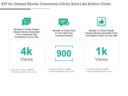 Kpi For Viewed Stories Comments Clicks Sent Like Button Clicks Ppt Slide