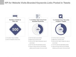 Kpi For Website Visits Branded Keywords Links Posted In Tweets Ppt Slide