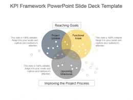 Kpi Framework Powerpoint Slide Deck Template