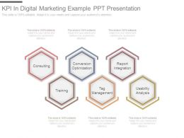 Kpi In Digital Marketing Example Ppt Presentation