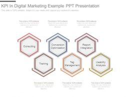 Kpi In Digital Marketing Example Ppt Presentation