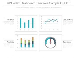 Kpi Index Dashboard Template Sample Of Ppt