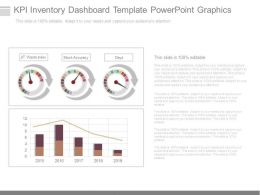 kpi_inventory_dashboard_template_powerpoint_graphics_Slide01