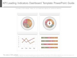 Kpi Leading Indicators Dashboard Template Powerpoint Guide