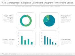 Kpi Management Solutions Dashboard Diagram Powerpoint Slides