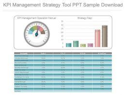 Kpi Management Strategy Tool Ppt Sample Download