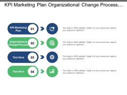 Kpi Marketing Plan Organizational Change Process 3 Year Plan Cpb