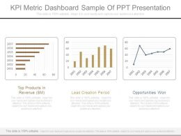 Kpi Metric Dashboard Sample Of Ppt Presentation