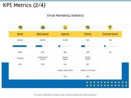 KPI Metrics Conversions Ppt Powerpoint Presentation Icon Summary