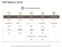 KPI Metrics Delivered Ppt Powerpoint Presentation Styles Picture