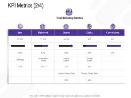 KPI Metrics Emails M2678 Ppt Powerpoint Presentation Portfolio Topics