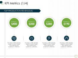 KPI Metrics M2975 Ppt Powerpoint Presentation Gallery Picture
