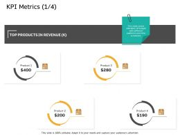 KPI Metrics Product M2624 Ppt Powerpoint Presentation Icon Elements