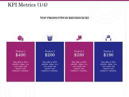 KPI Metrics Product Ppt Powerpoint Presentation Professional Layout Ideas