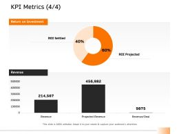 KPI Metrics Projected Ppt Powerpoint Template Images