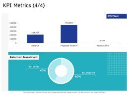 KPI Metrics Return M2659 Ppt Powerpoint Presentation Ideas Mockup