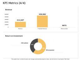 KPI Metrics Settled M2627 Ppt Powerpoint Presentation Inspiration Professional