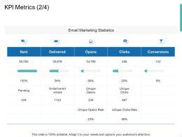 KPI Metrics Statistics Ppt Powerpoint Presentation Visual Aids Inspiration