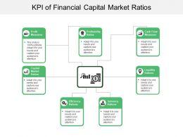 kpi_of_financial_capital_market_ratios_Slide01
