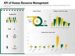 KPI Of Human Resource Management M1241 Ppt Powerpoint Presentation Professional Smartart