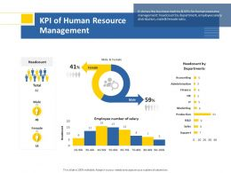 KPI Of Human Resource Management M1260 Ppt Powerpoint Presentation Outline Example