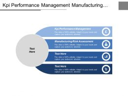 Kpi Performance Management Manufacturing Risk Assessment Market Strategies Cpb