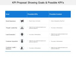 Kpi Proposal Showing Goals And Possible Kpis