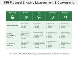 Kpi Proposal Showing Measurement And Conversions