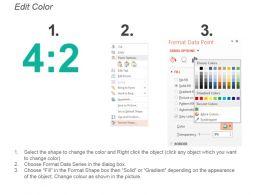 kpi_ratio_employee_non_employee_direct_indirect_corrective_preventive_costs_presentation_slide_Slide03
