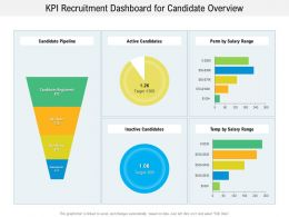 KPI Recruitment Dashboard For Candidate Overview
