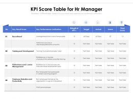 KPI Score Table For HR Manager