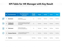 KPI Table For HR Manager With Key Result