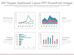 Kpi Targets Dashboard Layout Ppt Powerpoint Images