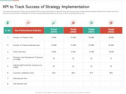 Kpi To Track Success Of Strategy Implementation Strategies Win Customer Trust Ppt Themes