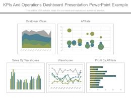 Kpi Tracking Ppt Diagram Powerpoint Graphics