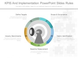 Kpis And Implementation Powerpoint Slides Rules