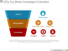 Kpis For Media Campaigns Evaluation Powerpoint Slide Designs