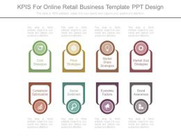 Kpis For Online Retail Business Template Ppt Design