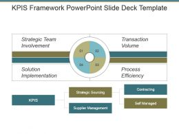 Kpis Framework Powerpoint Slide Deck Template