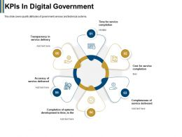 KPIs In Digital Government Transparency Ppt Powerpoint Presentation Ideas Picture