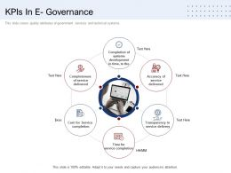 KPIS In E Governance Ppt Portfolio Graphic Tips